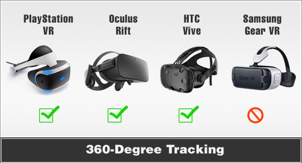 vr headsets 360-degree tracking