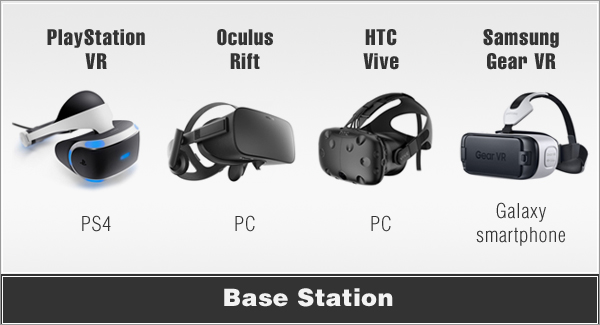 vr headsets Base station