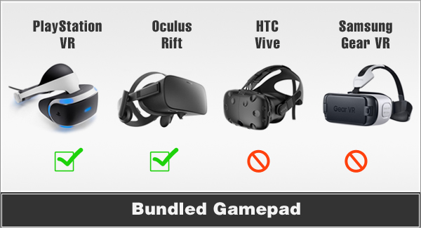 vr headsets Bundled gamepad