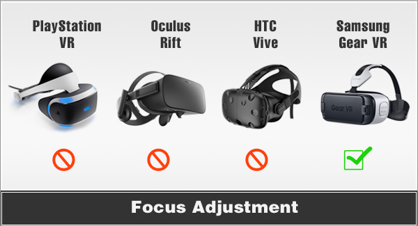 vr headsets Focus adjustment