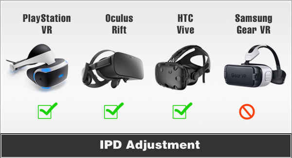 vr headsets IPD adjustment