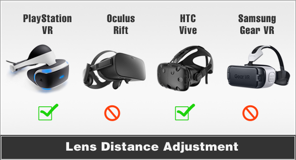 vr headsets Lens distance adjustment