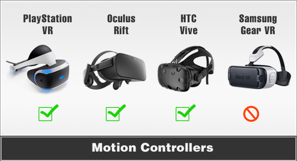 vr headsets Motion controllers