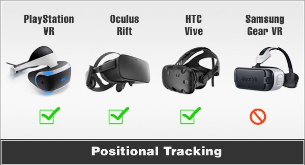 vr headsets positional tracking