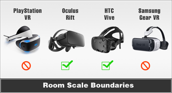 vr headsets Room scale boundaries