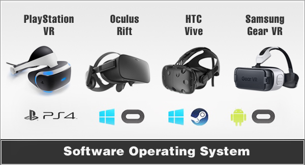 vr headsets Software