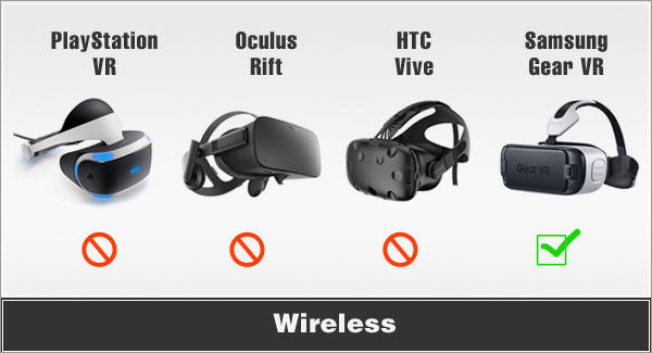vr headsets Wireless